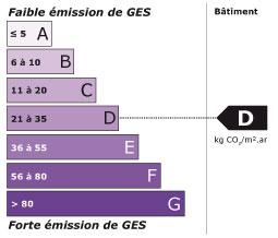 etiquette-gaz-AG-D